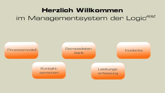 enabler4BIZ Kommunikationsplattform
